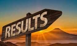 Mangalore University Result 2020, Mangalore University Result declared, mangaloreuniversity.ac.in, M